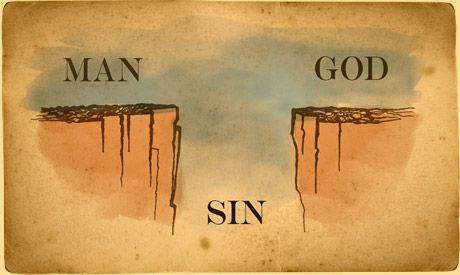 Isaiah 59.2